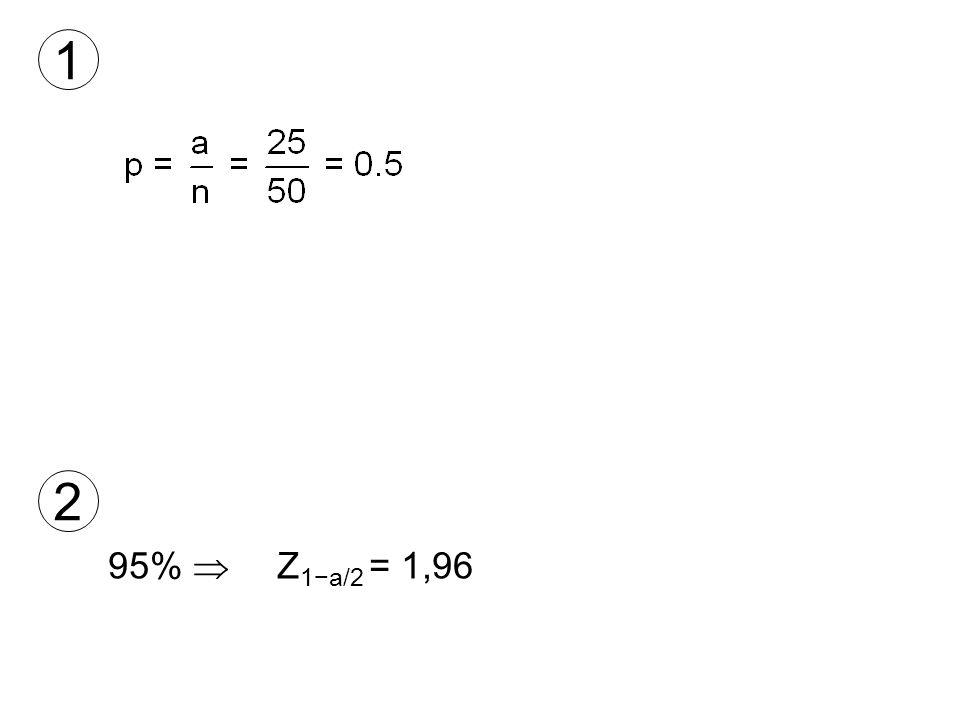 1 2 95% Z 1a/2 = 1,96
