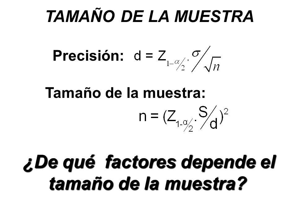 TAMAÑO DE LA MUESTRA Precisión: Tamaño de la muestra: ¿De qué factores depende el tamaño de la muestra? tamaño de la muestra?