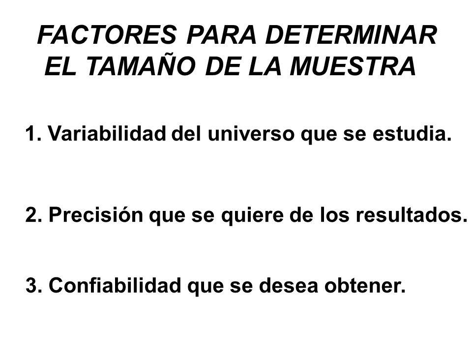 1. Variabilidad del universo que se estudia. 2. Precisión que se quiere de los resultados. FACTORES PARA DETERMINAR EL TAMAÑO DE LA MUESTRA 3. Confiab