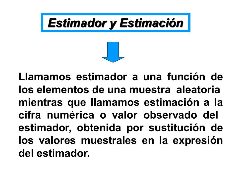 Estimador y Estimación Estimador y Estimación Llamamos estimador a una función de los elementos de una muestra aleatoria mientras que llamamos estimac