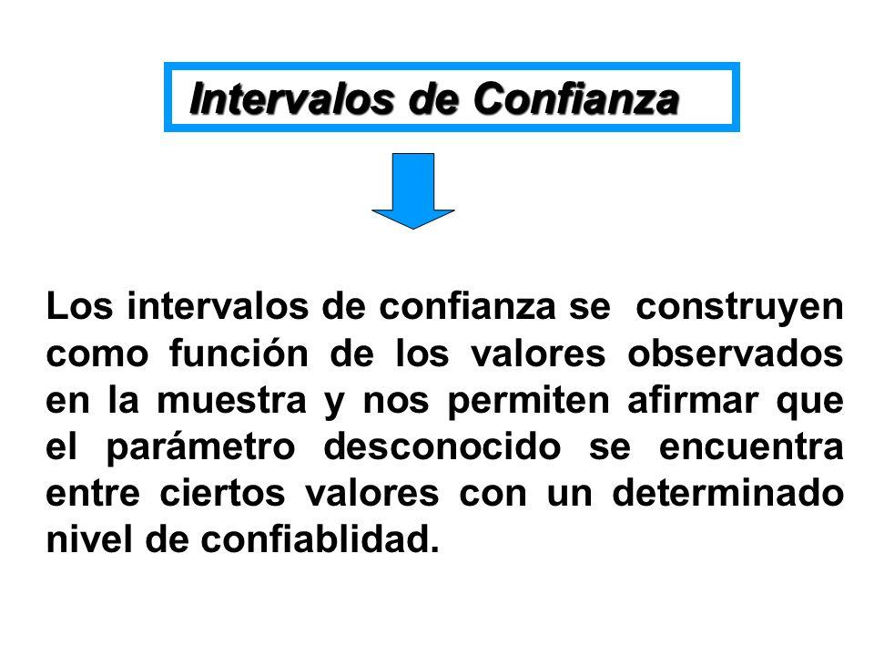 Intervalos de Confianza Intervalos de Confianza Los intervalos de confianza se construyen como función de los valores observados en la muestra y nos p