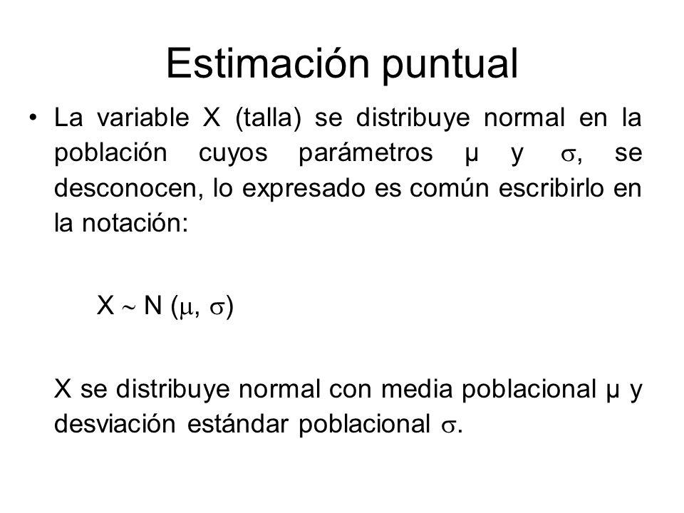 Estimación puntual La variable X (talla) se distribuye normal en la población cuyos parámetros µ y, se desconocen, lo expresado es común escribirlo en