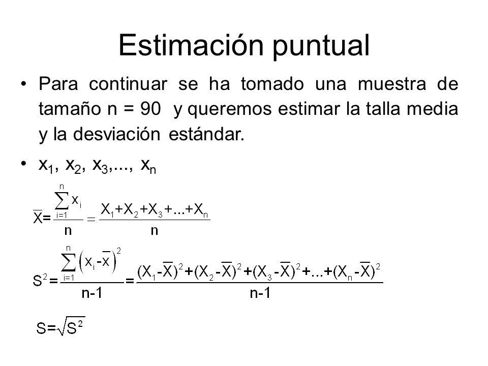 Estimación puntual Para continuar se ha tomado una muestra de tamaño n = 90 y queremos estimar la talla media y la desviación estándar. x 1, x 2, x 3,