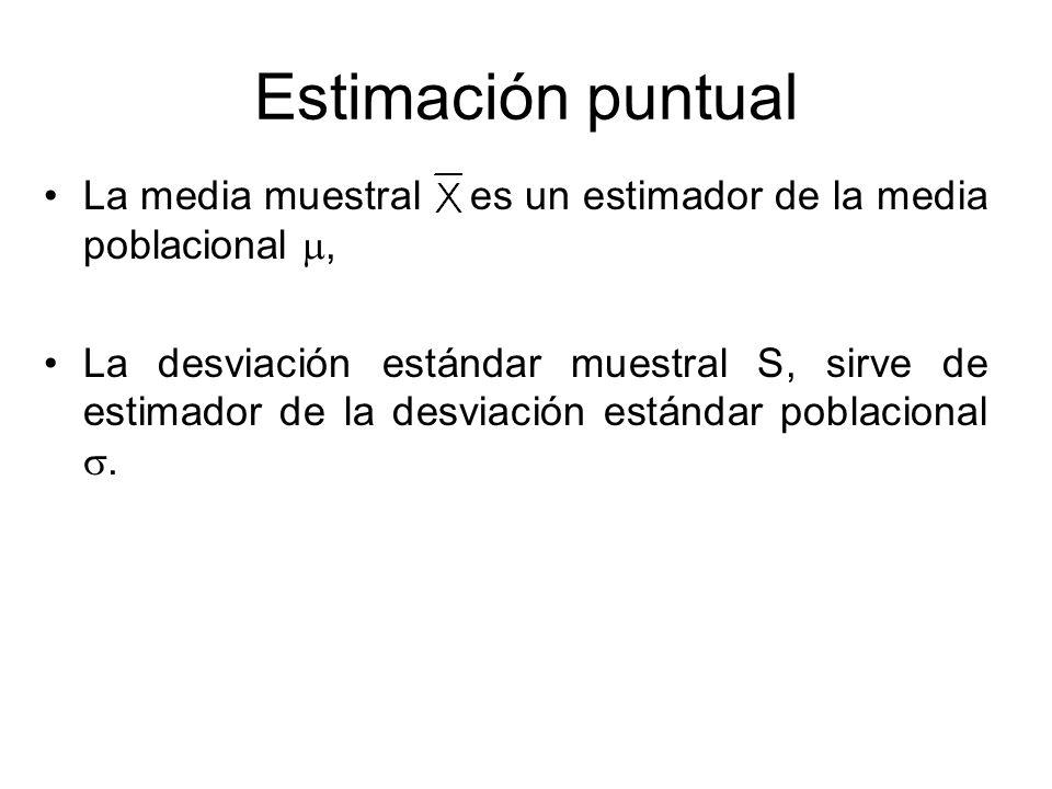 Estimación puntual La media muestral es un estimador de la media poblacional, La desviación estándar muestral S, sirve de estimador de la desviación e