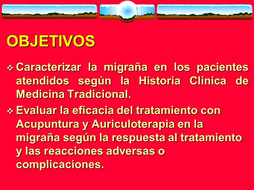 No se presentaron complicaciones durante el tratamiento con acupuntura y auriculoterapia.