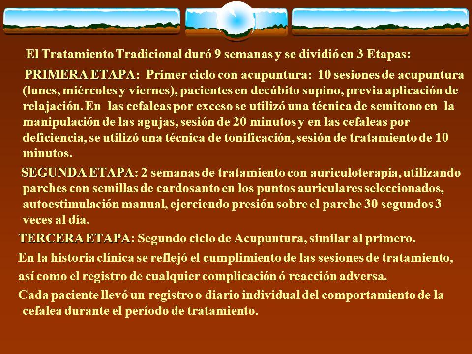 BIBLIOGRAFÍA 1) Berkow, R., et al.: Neurology Disorders.