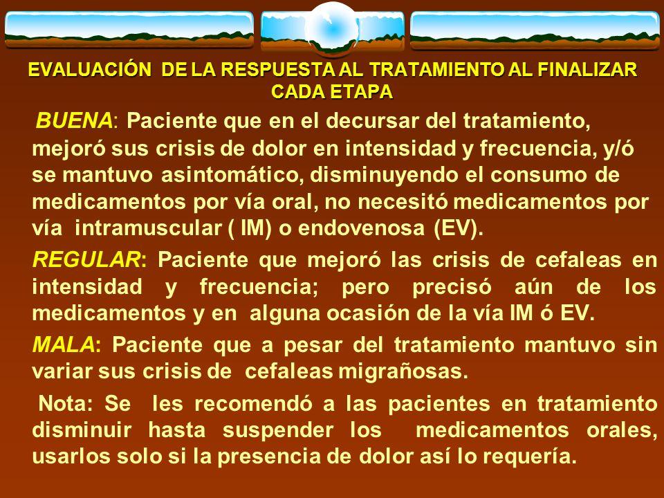 CEFALEA Y ETIOLOGÍAPUNTOS DE ACUPUNTURA MÁS USADOS Cefalea Frontal E8.Extra1,Du 23, IG4, E44, E41 Cefalea Temporo-parietal Extra2, SJ5, VB34, VB41,VB8, VB40, IG4 Cefalea Occipital Du20, Extra6, H3, Pc5, ID3, V67, H2 e IG4 Hiperactividad Yang de Hígado H2, H3, VB34 Xu de Qí de Bazo y Estómago Ren 6, E36,V17, V20, B1 Xu de Yin de Riñón R13, R16, R27, Ren24, Du 4, V23 Cefalea pre- intra ó posmenstrual B10, B 6 Puntos de Microsistema Auricular Locales (frontal, temporal, vertex), shen men, punto cero, tálamo, Punto sedante o tranquilizante, master cerebral y sensorial, nervio vago, nervio occipital menor, master de oscilación, R 1, 2, H, B, E, PG 2, Omega 2, Tono simpático, Punto maravilloso, nervio occipital menor.