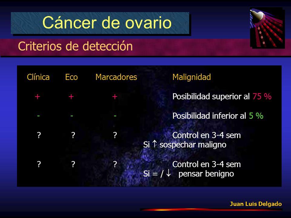 Criterios de detección Cáncer de ovario Juan Luis Delgado Clínica Eco MarcadoresMalignidad + + + Posibilidad superior al 75 % - - - Posibilidad inferior al 5 % .