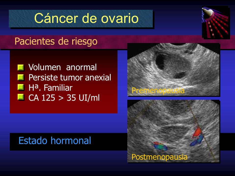 Estado hormonal Volumen anormal Persiste tumor anexial Hª. Familiar CA 125 > 35 UI/ml Pacientes de riesgo Cáncer de ovario Premenopausia Postmenopausi
