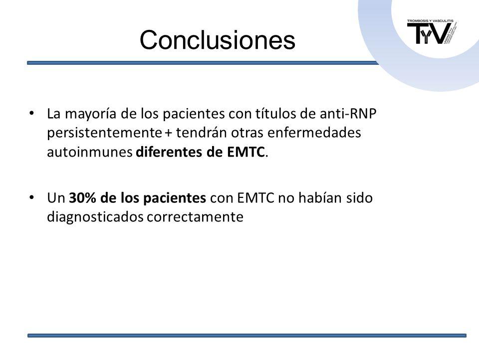 Conclusiones La mayoría de los pacientes con títulos de anti-RNP persistentemente + tendrán otras enfermedades autoinmunes diferentes de EMTC. Un 30%