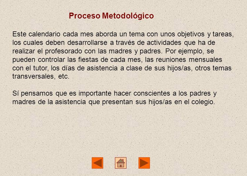 Proceso Metodológico Este calendario cada mes aborda un tema con unos objetivos y tareas, los cuales deben desarrollarse a través de actividades que ha de realizar el profesorado con las madres y padres.