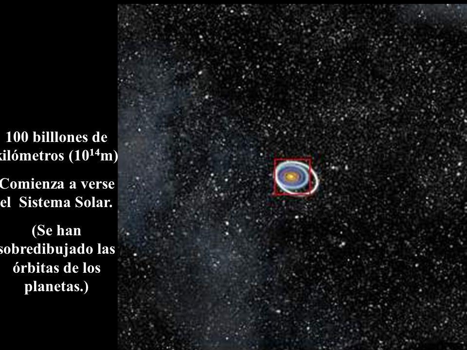 100 billlones de kilómetros (10 14 m) Comienza a verse el Sistema Solar.