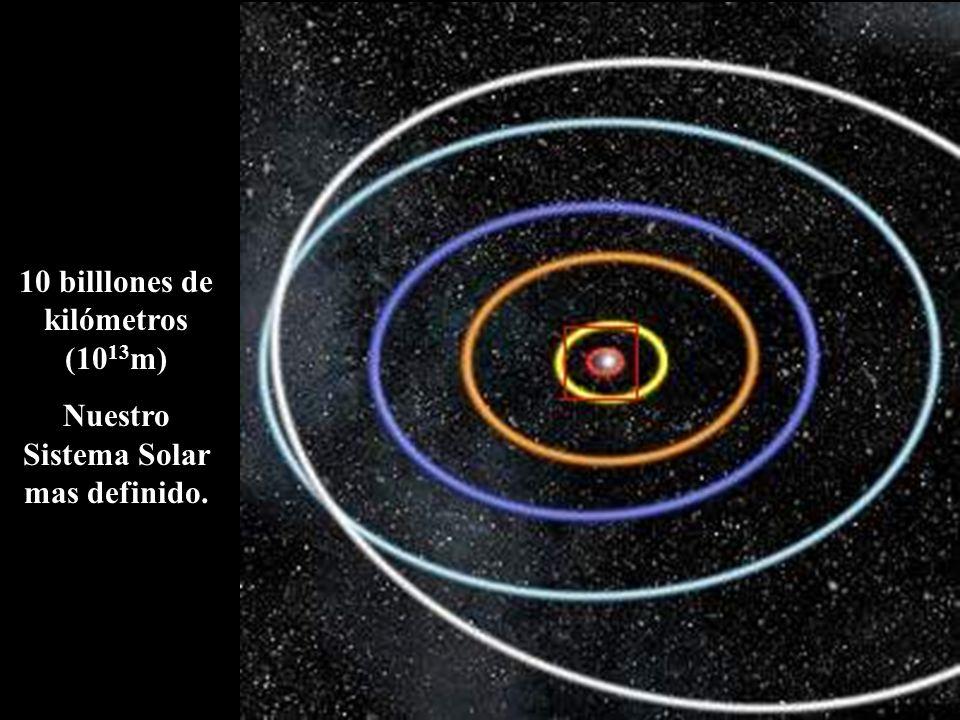 10 billlones de kilómetros (10 13 m) Nuestro Sistema Solar mas definido.