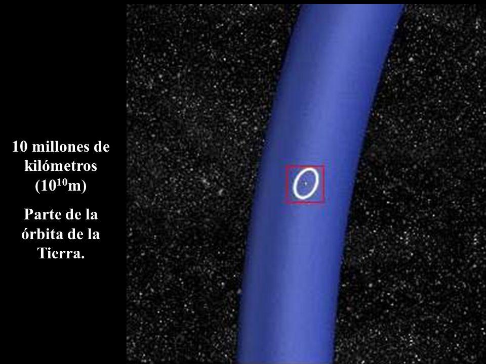 10 millones de kilómetros (10 10 m) Parte de la órbita de la Tierra.