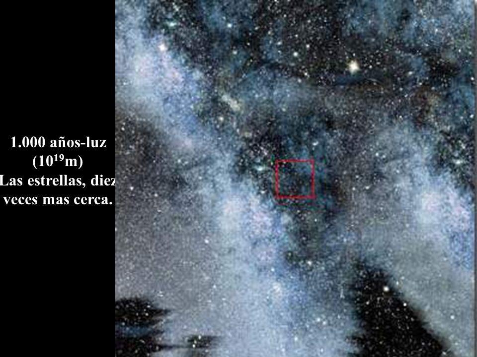 1.000 años-luz (10 19 m) Las estrellas, diez veces mas cerca.