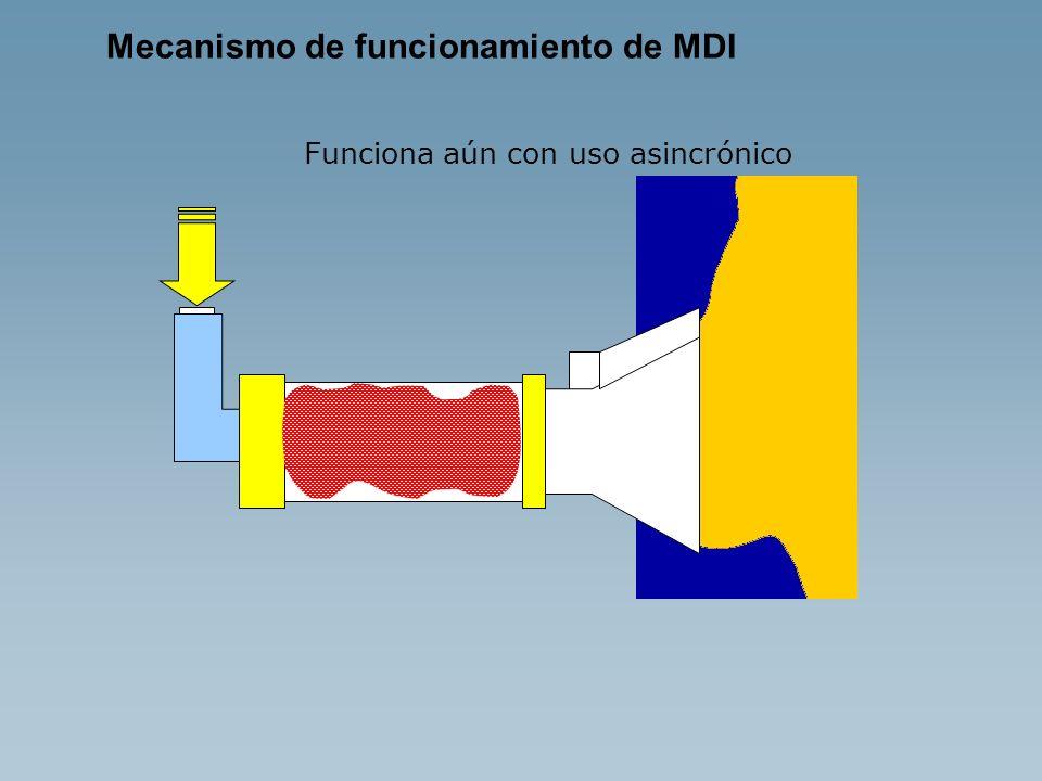 Funciona aún con uso asincrónico Mecanismo de funcionamiento de MDI