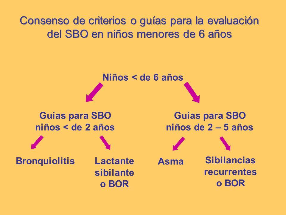 Consenso de criterios o guías para la evaluación del SBO en niños menores de 6 años Niños < de 6 años Guías para SBO niños < de 2 años Guías para SBO