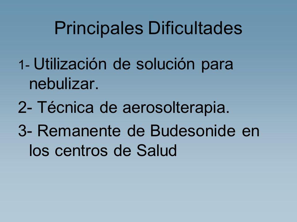 Principales Dificultades 1- Utilización de solución para nebulizar. 2- Técnica de aerosolterapia. 3- Remanente de Budesonide en los centros de Salud