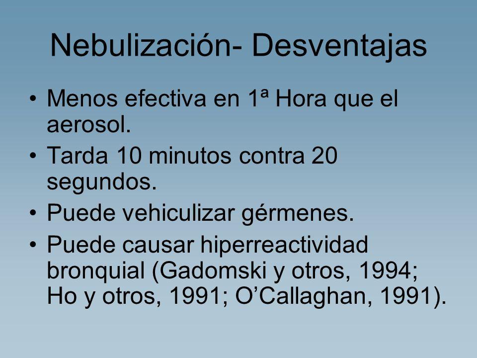 Nebulización- Desventajas Menos efectiva en 1ª Hora que el aerosol. Tarda 10 minutos contra 20 segundos. Puede vehiculizar gérmenes. Puede causar hipe