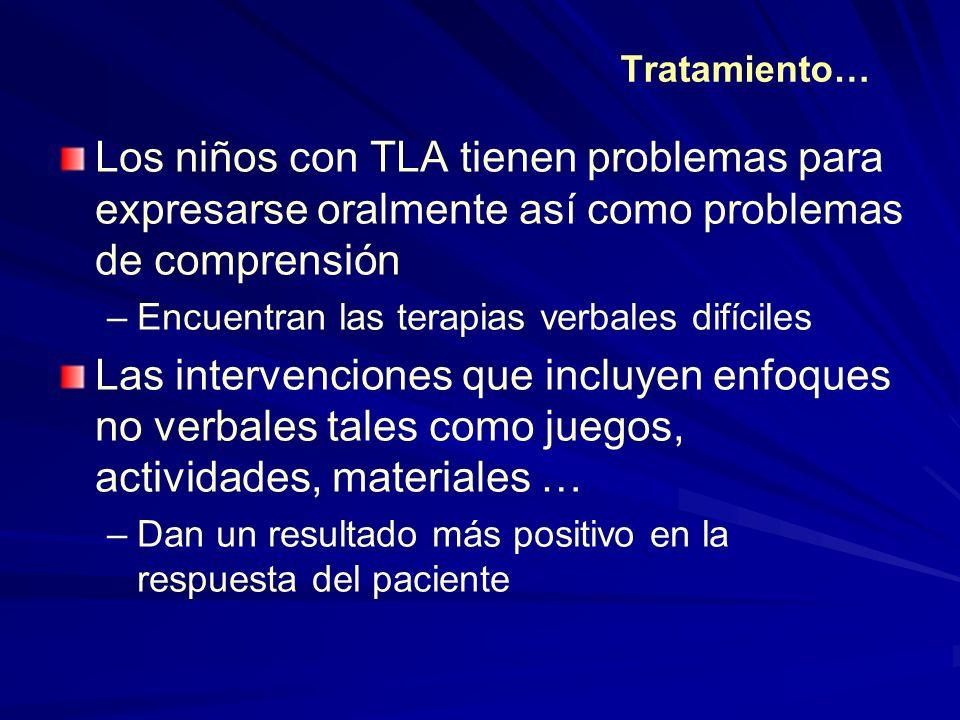 Los niños con TLA tienen problemas para expresarse oralmente así como problemas de comprensión –Encuentran las terapias verbales difíciles Las interve