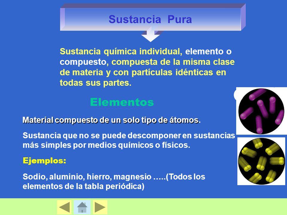 Sustancia Pura Sustancia química individual, elemento o compuesto, compuesta de la misma clase de materia y con partículas idénticas en todas sus partes.