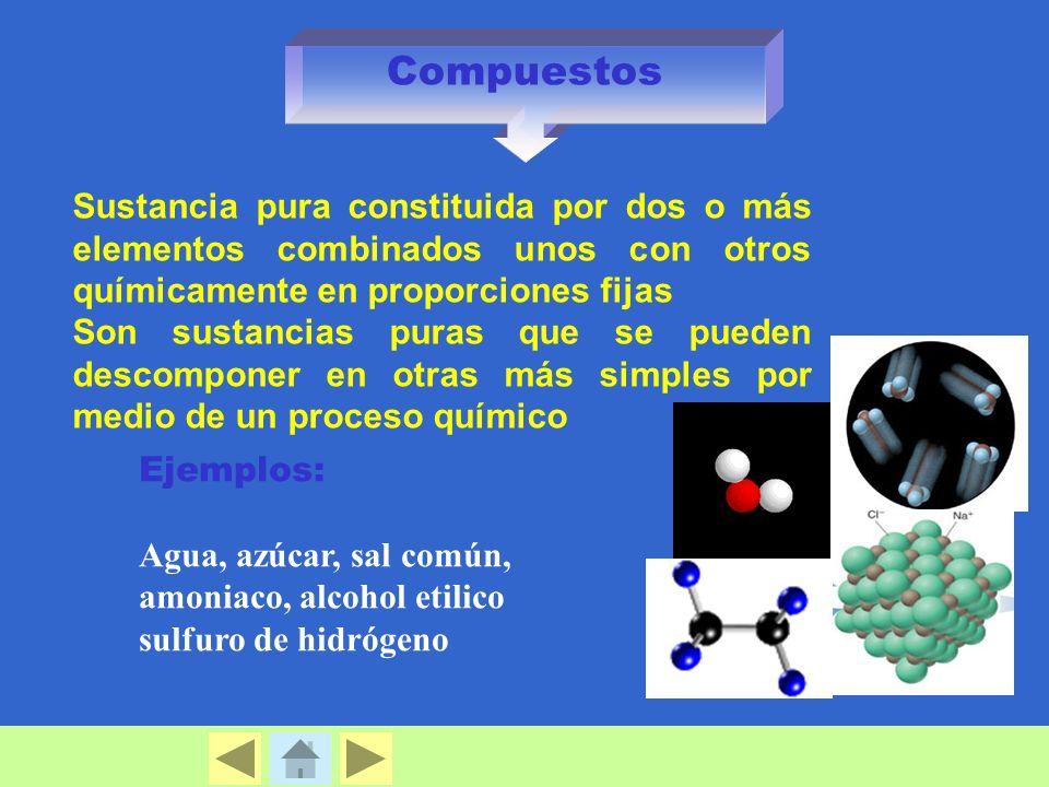 Compuestos Sustancia pura constituida por dos o más elementos combinados unos con otros químicamente en proporciones fijas Son sustancias puras que se pueden descomponer en otras más simples por medio de un proceso químico Ejemplos: Agua, azúcar, sal común, amoniaco, alcohol etilico sulfuro de hidrógeno