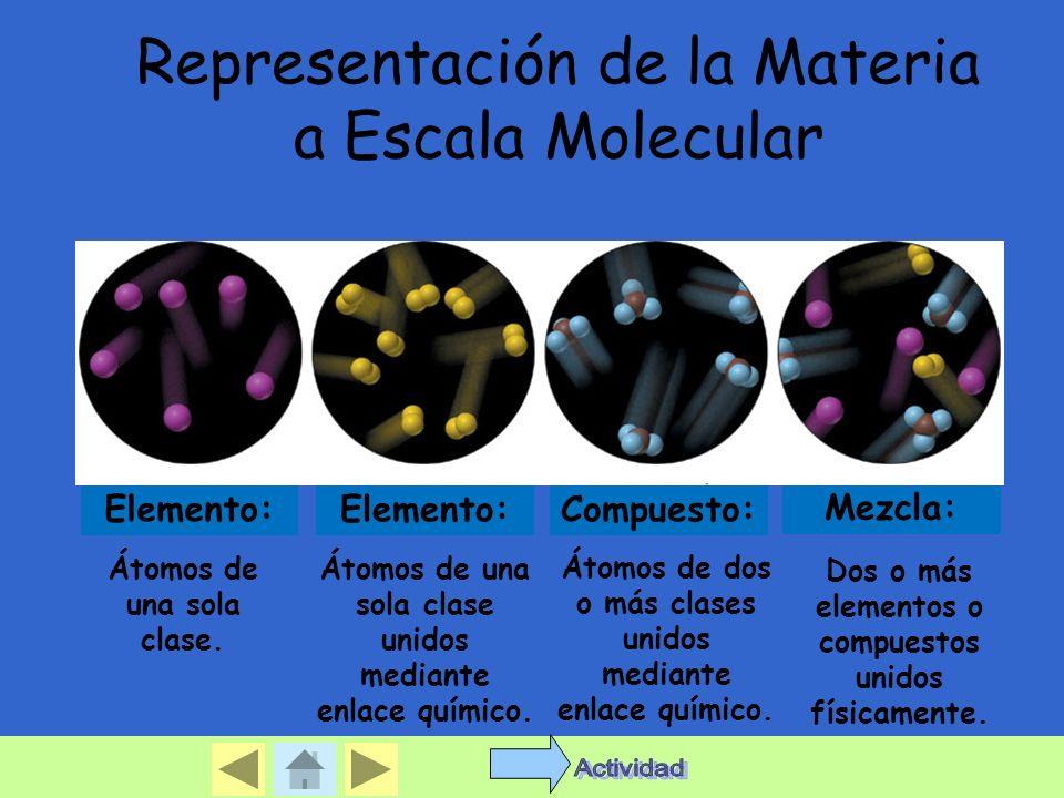 Elemento: Compuesto: Mezcla: Representación de la Materia a Escala Molecular Átomos de una sola clase.