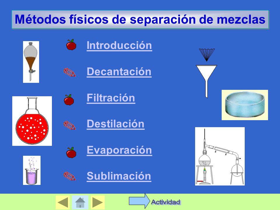 Introducción Decantación Filtración Destilación Evaporación Sublimación Métodos físicos de separación de mezclas