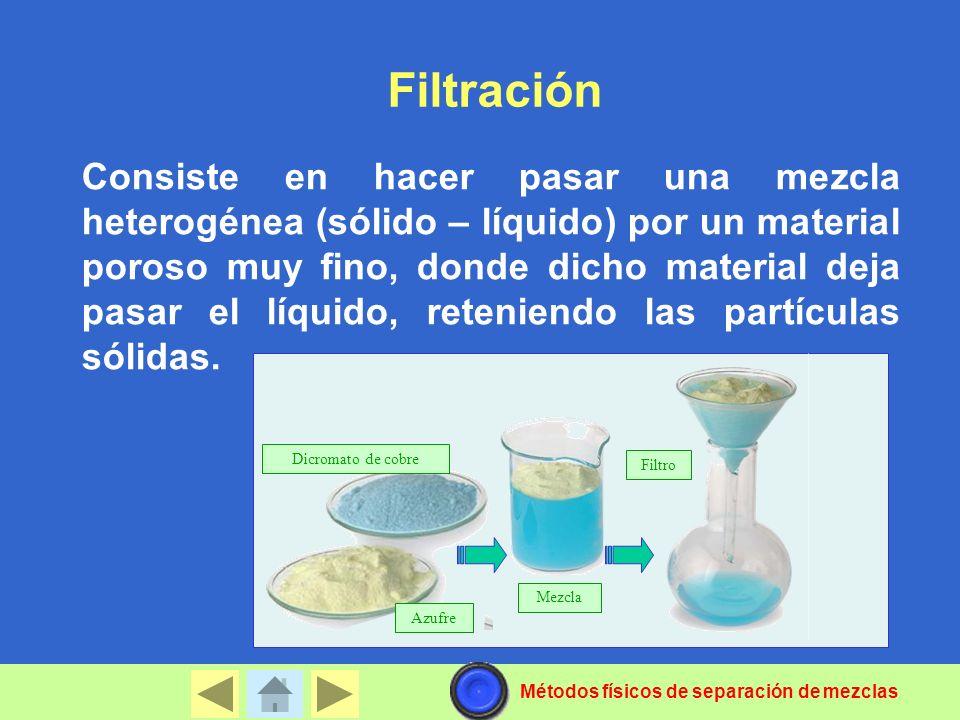 Filtración Consiste en hacer pasar una mezcla heterogénea (sólido – líquido) por un material poroso muy fino, donde dicho material deja pasar el líquido, reteniendo las partículas sólidas.