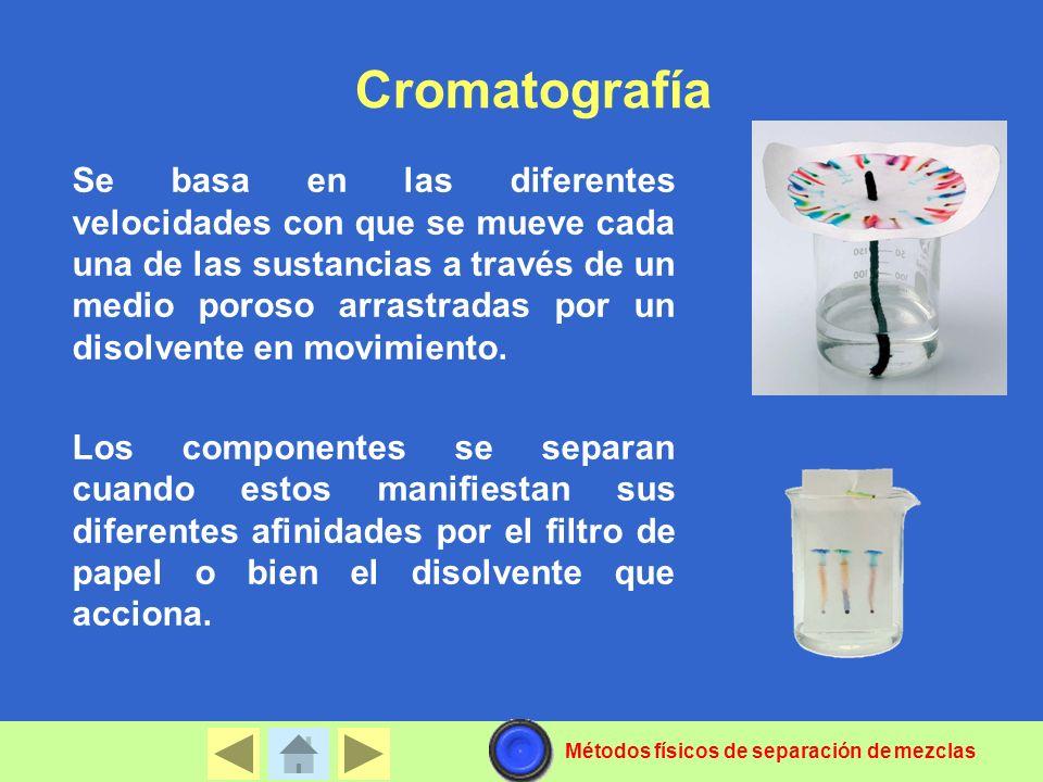 Cromatografía Se basa en las diferentes velocidades con que se mueve cada una de las sustancias a través de un medio poroso arrastradas por un disolvente en movimiento.