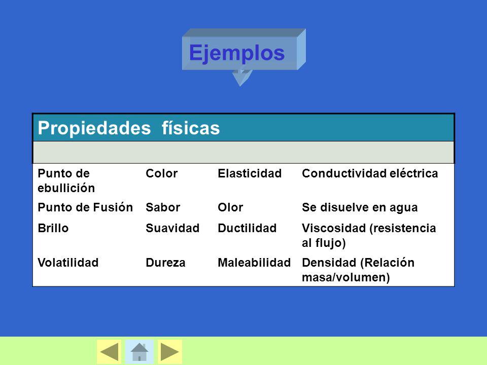 Propiedades físicas Punto de ebullición ColorElasticidadConductividad eléctrica Punto de FusiónSaborOlorSe disuelve en agua BrilloSuavidadDuctilidadViscosidad (resistencia al flujo) VolatilidadDurezaMaleabilidadDensidad (Relación masa/volumen) Ejemplos