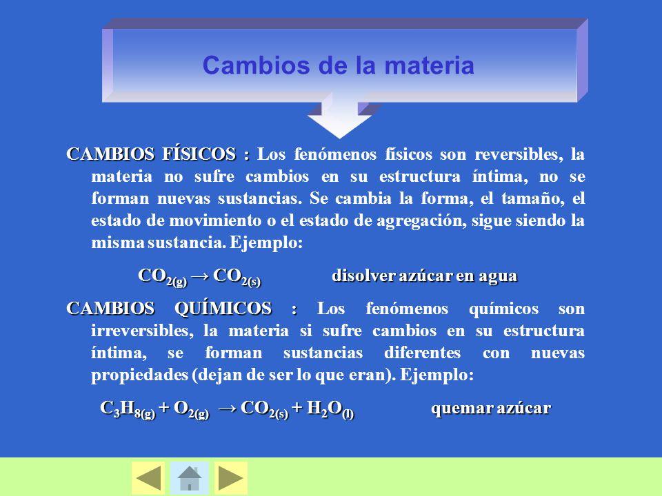 Cambios de la materia CAMBIOS FÍSICOS : CAMBIOS FÍSICOS : Los fenómenos físicos son reversibles, la materia no sufre cambios en su estructura íntima, no se forman nuevas sustancias.