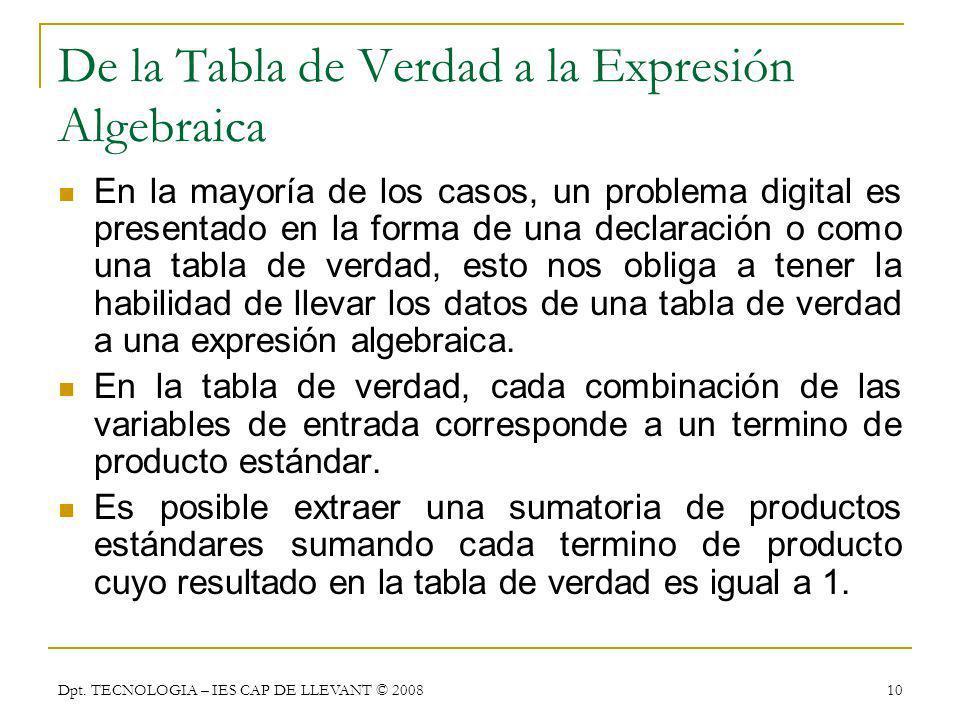 Dpt. TECNOLOGIA – IES CAP DE LLEVANT © 2008 10 De la Tabla de Verdad a la Expresión Algebraica En la mayoría de los casos, un problema digital es pres
