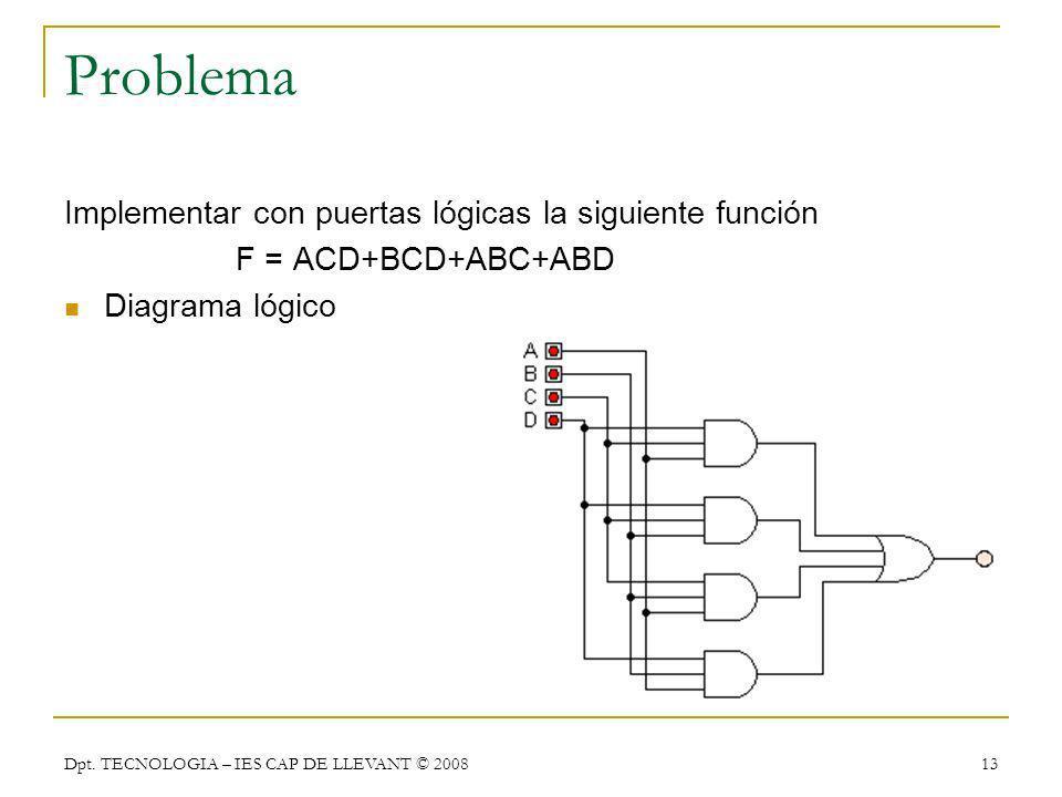 Dpt. TECNOLOGIA – IES CAP DE LLEVANT © 2008 13 Problema Implementar con puertas lógicas la siguiente función F = ACD+BCD+ABC+ABD Diagrama lógico