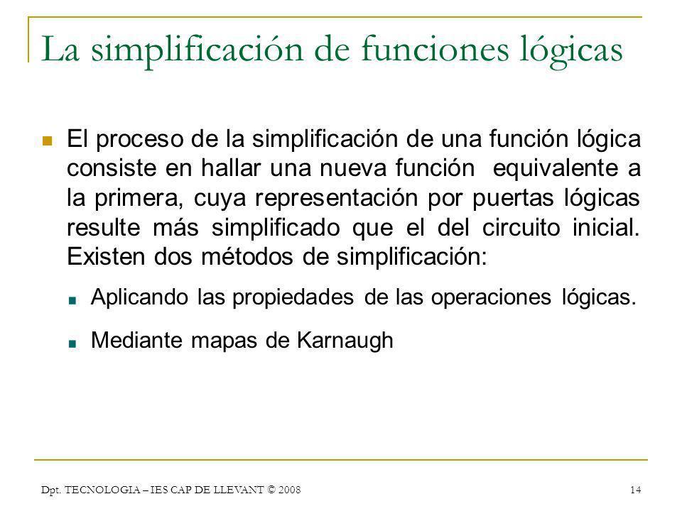 Dpt. TECNOLOGIA – IES CAP DE LLEVANT © 2008 14 La simplificación de funciones lógicas El proceso de la simplificación de una función lógica consiste e