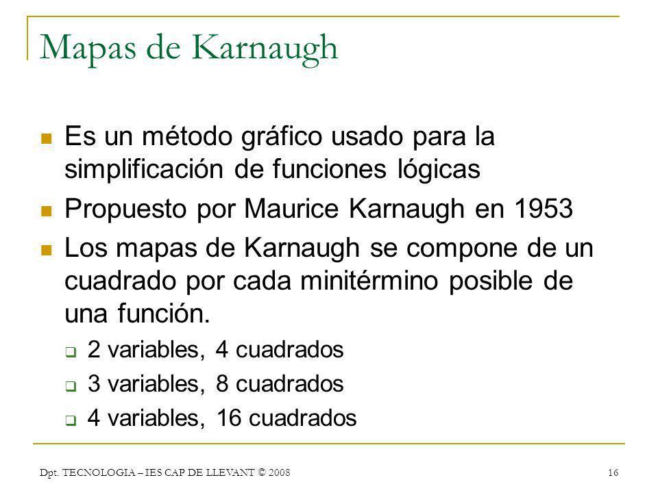 Dpt. TECNOLOGIA – IES CAP DE LLEVANT © 2008 16 Mapas de Karnaugh Es un método gráfico usado para la simplificación de funciones lógicas Propuesto por