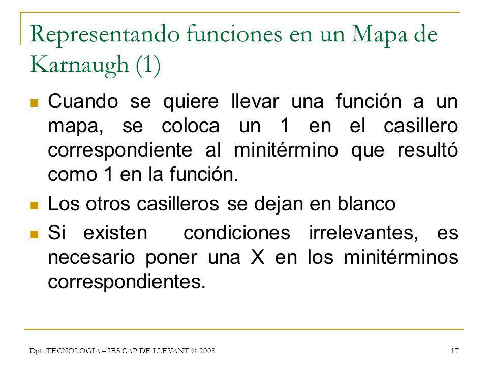 Dpt. TECNOLOGIA – IES CAP DE LLEVANT © 2008 17 Representando funciones en un Mapa de Karnaugh (1) Cuando se quiere llevar una función a un mapa, se co