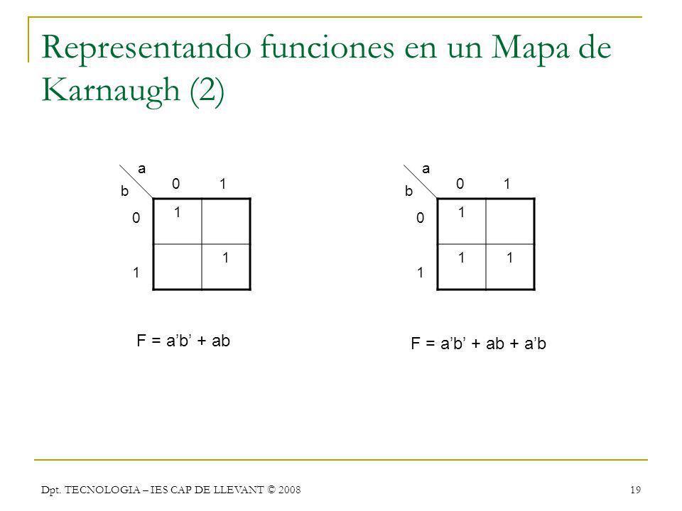 Dpt. TECNOLOGIA – IES CAP DE LLEVANT © 2008 19 Representando funciones en un Mapa de Karnaugh (2) 1 1 0 1 0101 a b 1 11 0101 a b F = ab + ab F = ab +