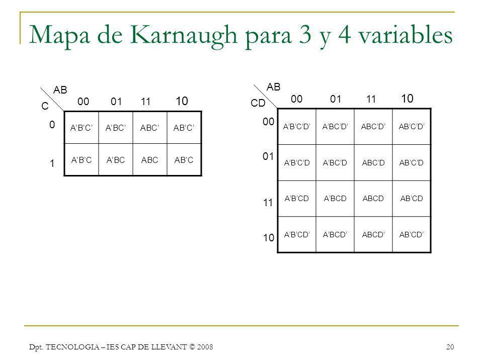 Dpt. TECNOLOGIA – IES CAP DE LLEVANT © 2008 20 Mapa de Karnaugh para 3 y 4 variables ABC 00 01 11 10 0101 AB C ABCD 00 01 11 10 00 01 11 10 AB CD