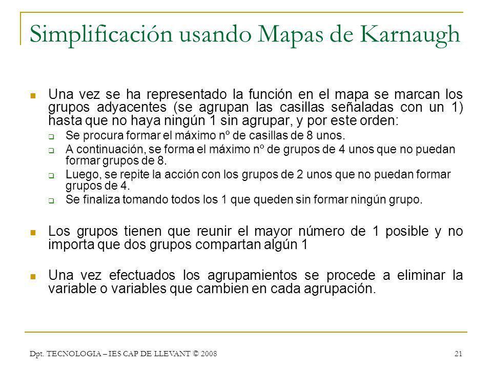 Dpt. TECNOLOGIA – IES CAP DE LLEVANT © 2008 21 Simplificación usando Mapas de Karnaugh Una vez se ha representado la función en el mapa se marcan los