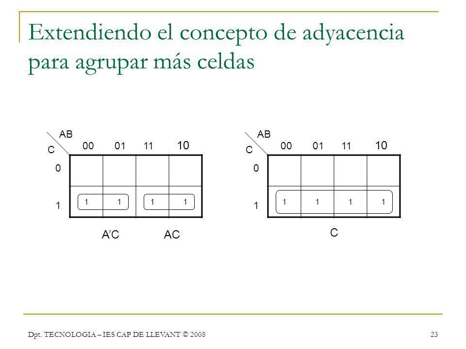 Dpt. TECNOLOGIA – IES CAP DE LLEVANT © 2008 23 Extendiendo el concepto de adyacencia para agrupar más celdas 1111 00 01 11 10 0101 AB C 1111 00 01 11