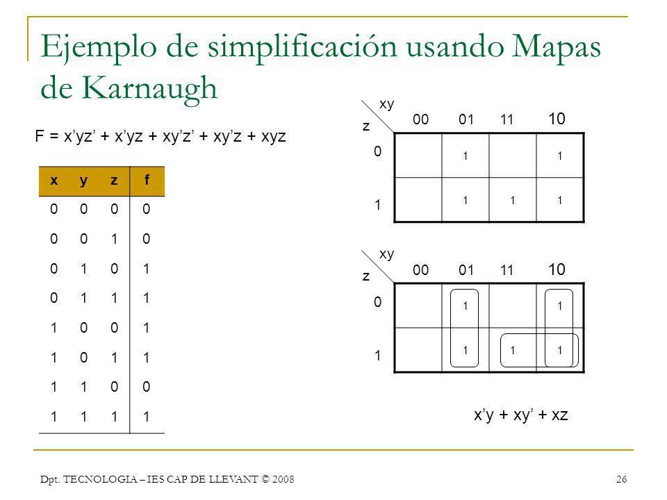 Dpt. TECNOLOGIA – IES CAP DE LLEVANT © 2008 26 Ejemplo de simplificación usando Mapas de Karnaugh 11 111 00 01 11 10 0101 xy z F = xyz + xyz + xyz + x