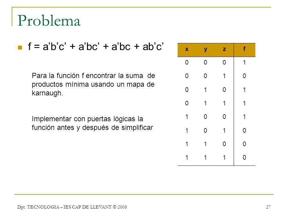 Dpt. TECNOLOGIA – IES CAP DE LLEVANT © 2008 27 Problema f = abc + abc + abc + abc xyzf 0001 0010 0101 0111 1001 1010 1100 1110 Para la función f encon