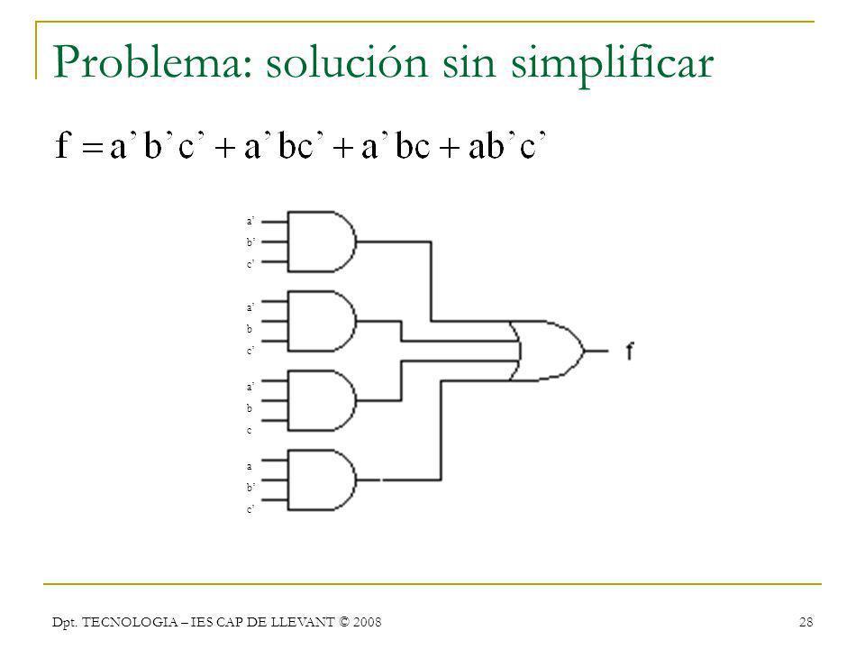Dpt. TECNOLOGIA – IES CAP DE LLEVANT © 2008 28 Problema: solución sin simplificar a b c a b c a b c a b c