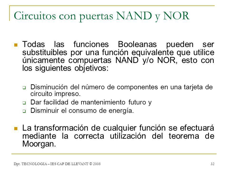 Dpt. TECNOLOGIA – IES CAP DE LLEVANT © 2008 32 Circuitos con puertas NAND y NOR Todas las funciones Booleanas pueden ser substituibles por una función