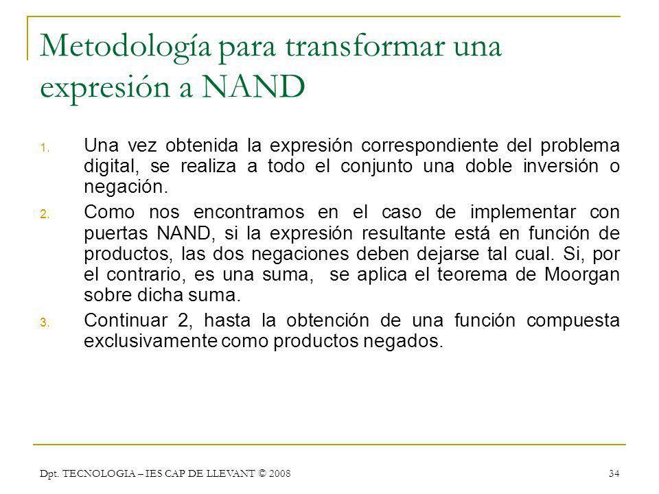 Dpt. TECNOLOGIA – IES CAP DE LLEVANT © 2008 34 Metodología para transformar una expresión a NAND 1. Una vez obtenida la expresión correspondiente del