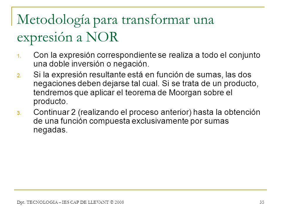 Dpt. TECNOLOGIA – IES CAP DE LLEVANT © 2008 35 Metodología para transformar una expresión a NOR 1. Con la expresión correspondiente se realiza a todo