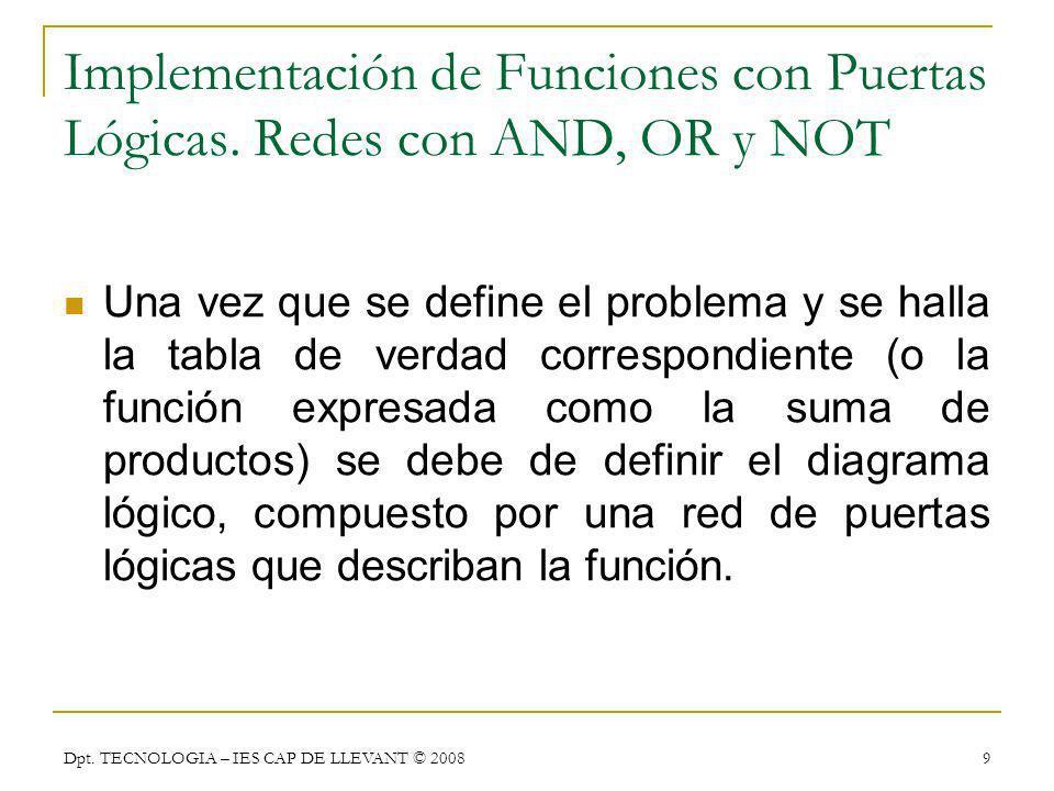 Dpt. TECNOLOGIA – IES CAP DE LLEVANT © 2008 9 Implementación de Funciones con Puertas Lógicas. Redes con AND, OR y NOT Una vez que se define el proble