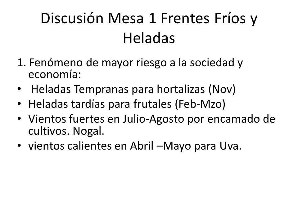 Discusión Mesa 1 Frentes Fríos y Heladas 1. Fenómeno de mayor riesgo a la sociedad y economía: Heladas Tempranas para hortalizas (Nov) Heladas tardías