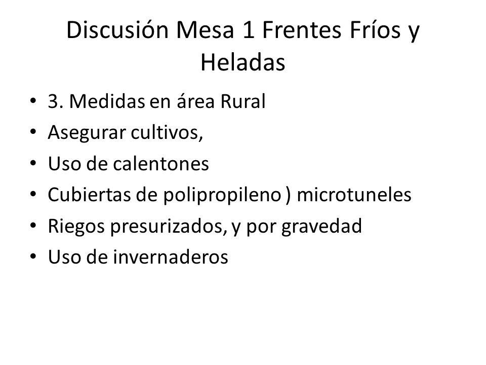 3. Medidas en área Rural Asegurar cultivos, Uso de calentones Cubiertas de polipropileno ) microtuneles Riegos presurizados, y por gravedad Uso de inv